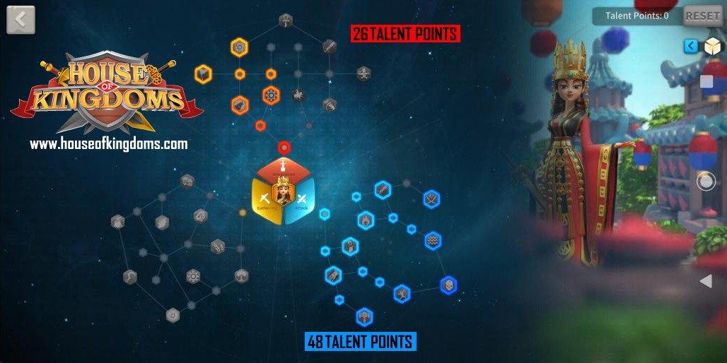 Best Seondeok PvP Talent Build ROK