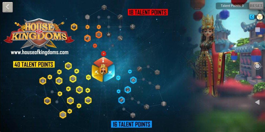 Best Seondeok Talent Build ROK