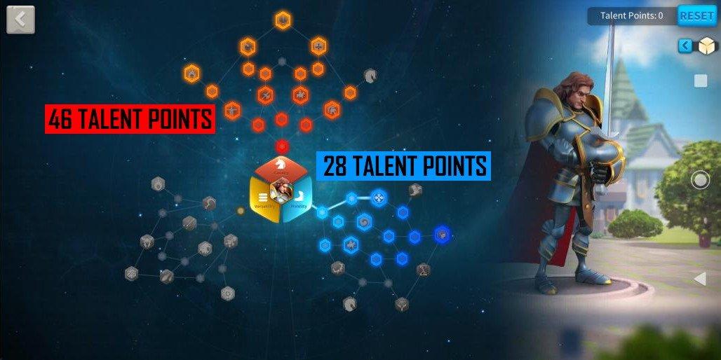 Best Lancelot Talent Build Rise of Kingdoms
