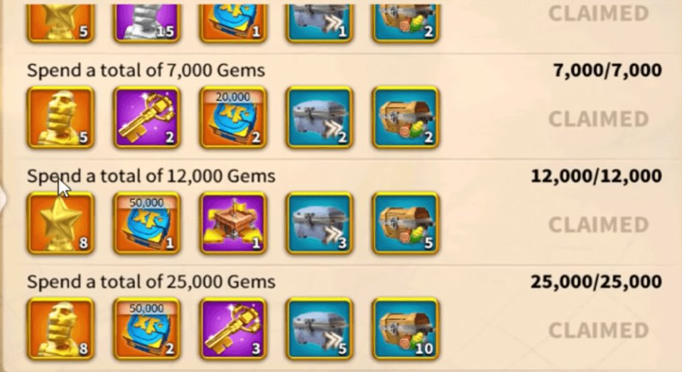 Best More Than Gems Event Rewards