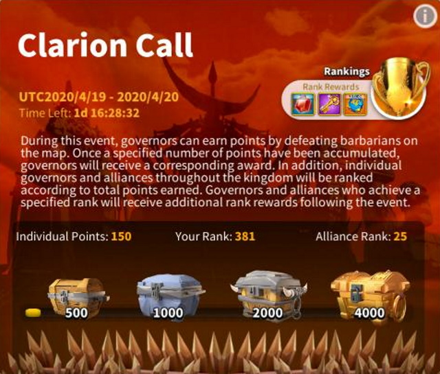 Clarion Call Rise of Kingdoms