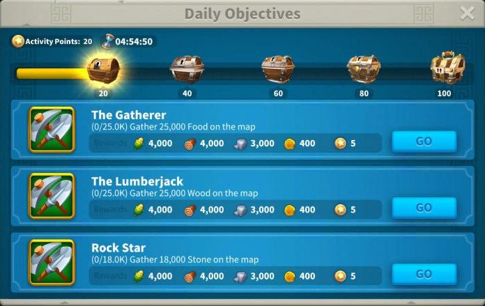 Daily Objectives ROK
