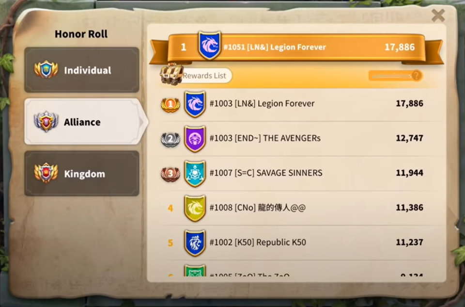 Lost Kingdom Alliance Ranking