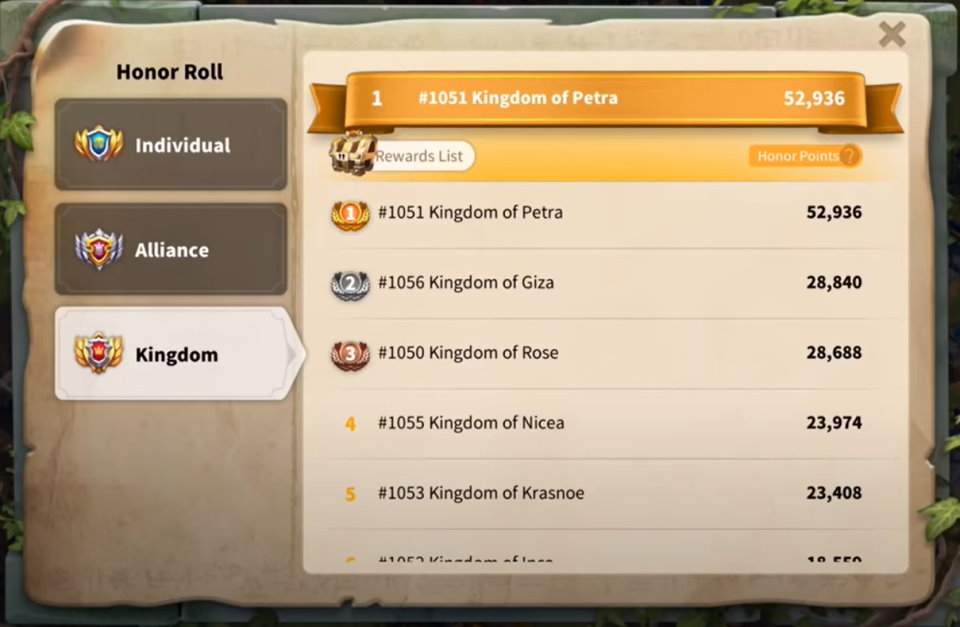 Lost Kingdom Kingdom Ranking
