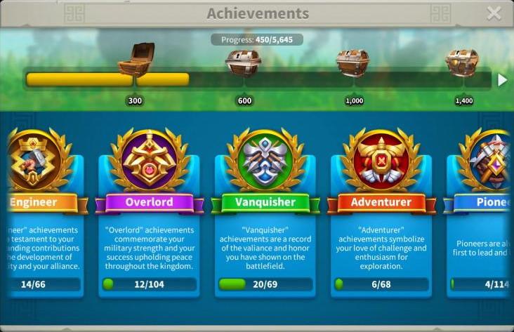 Rise of Kingdoms Achievements