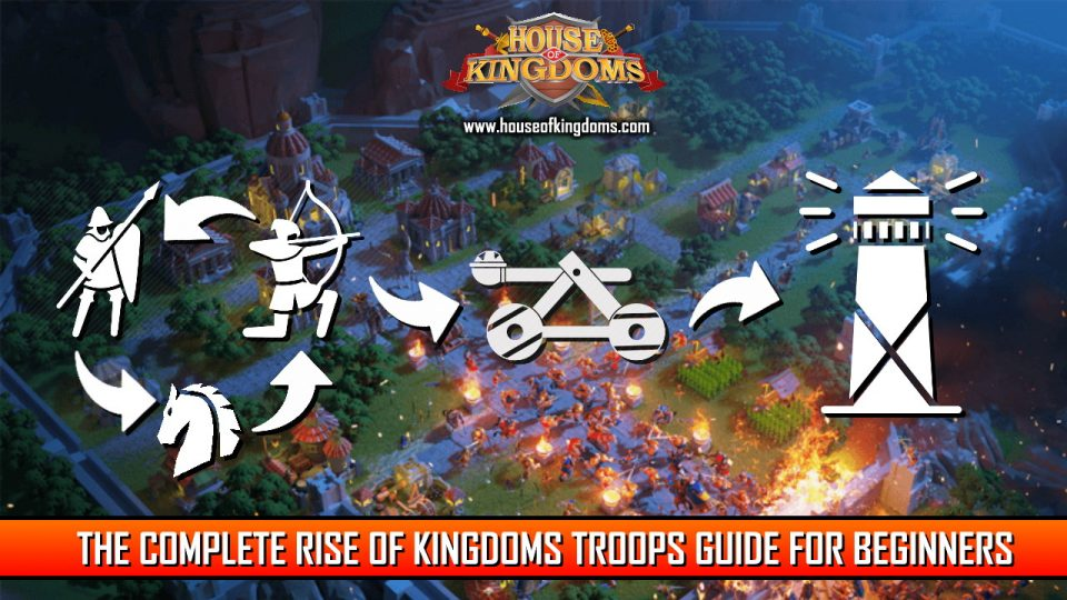 Rise of Kingdoms Troops Guide