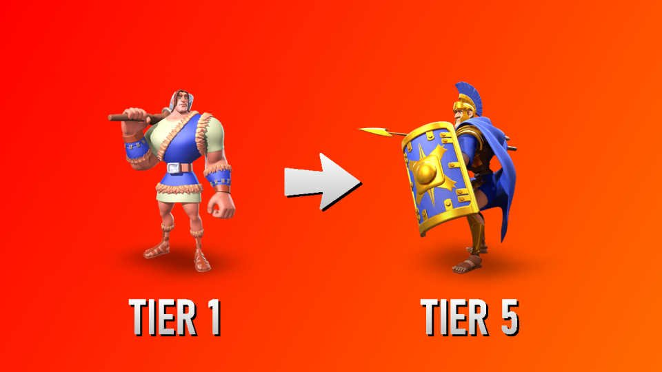 Upgrade Tier 5 Troops ROK Guide