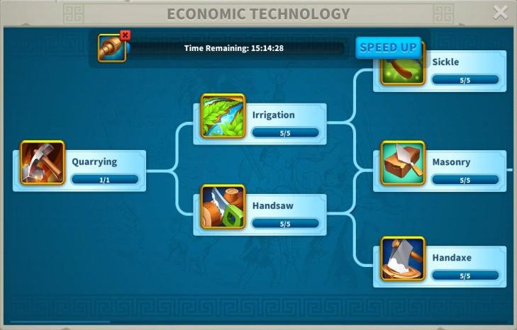 Economic Technology