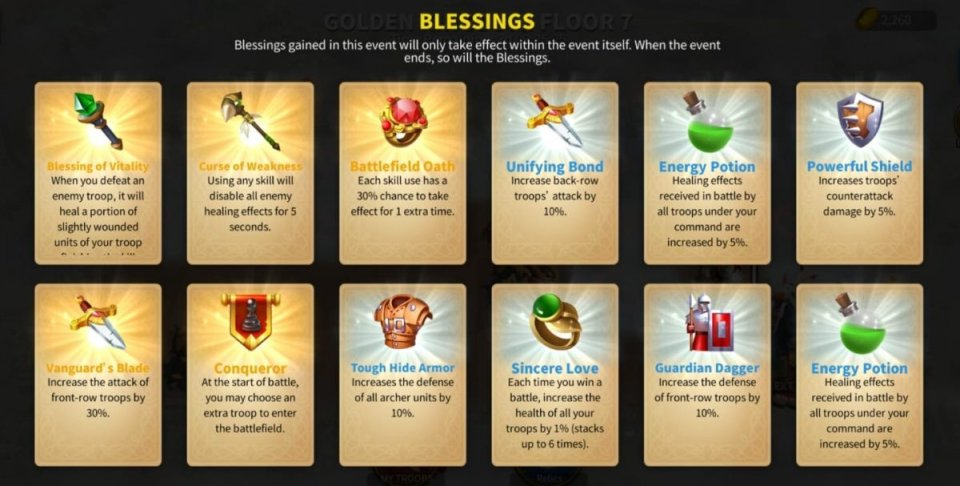 Rise of Kingdoms Relics and Blessings