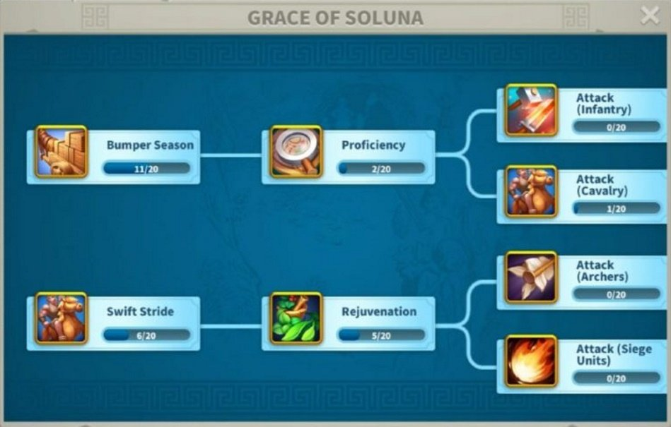 Grace of Soluna Rise of Kingdoms