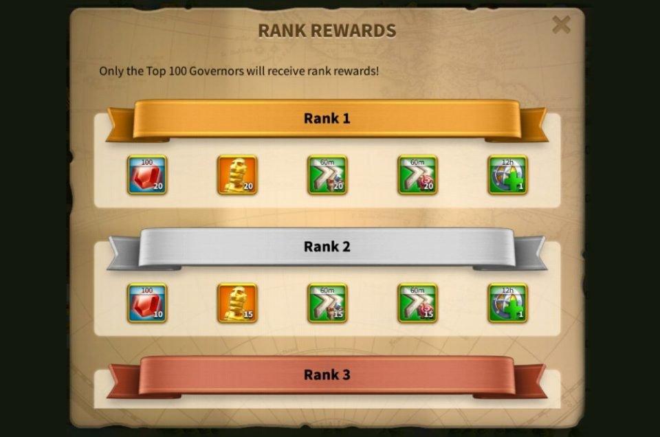 Race Against Time ROK Rewards