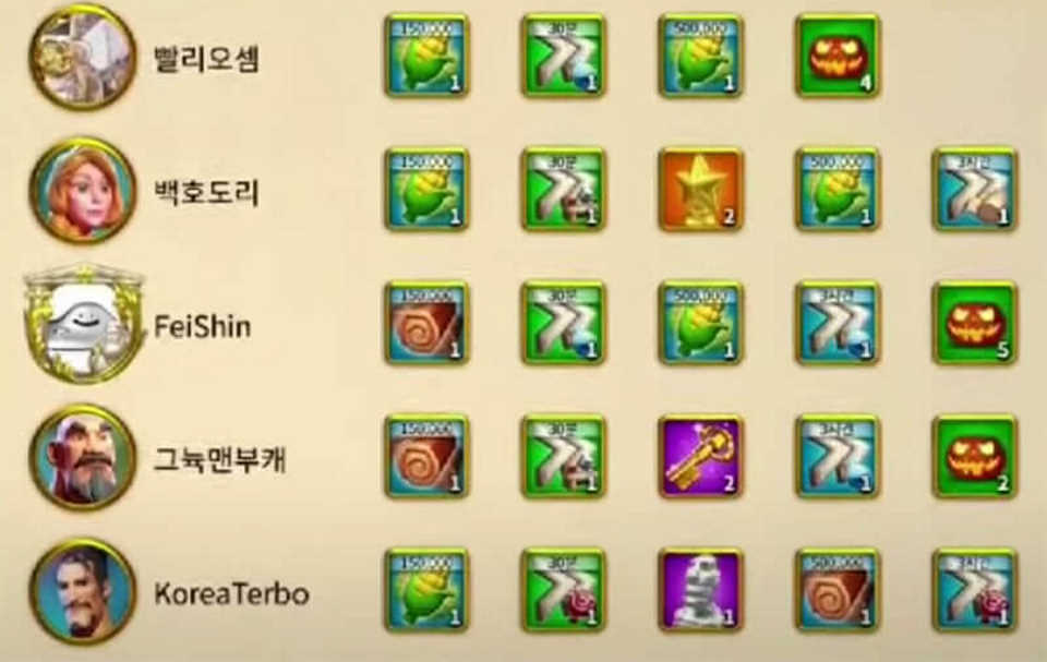 ROK Evil Witch Rewards