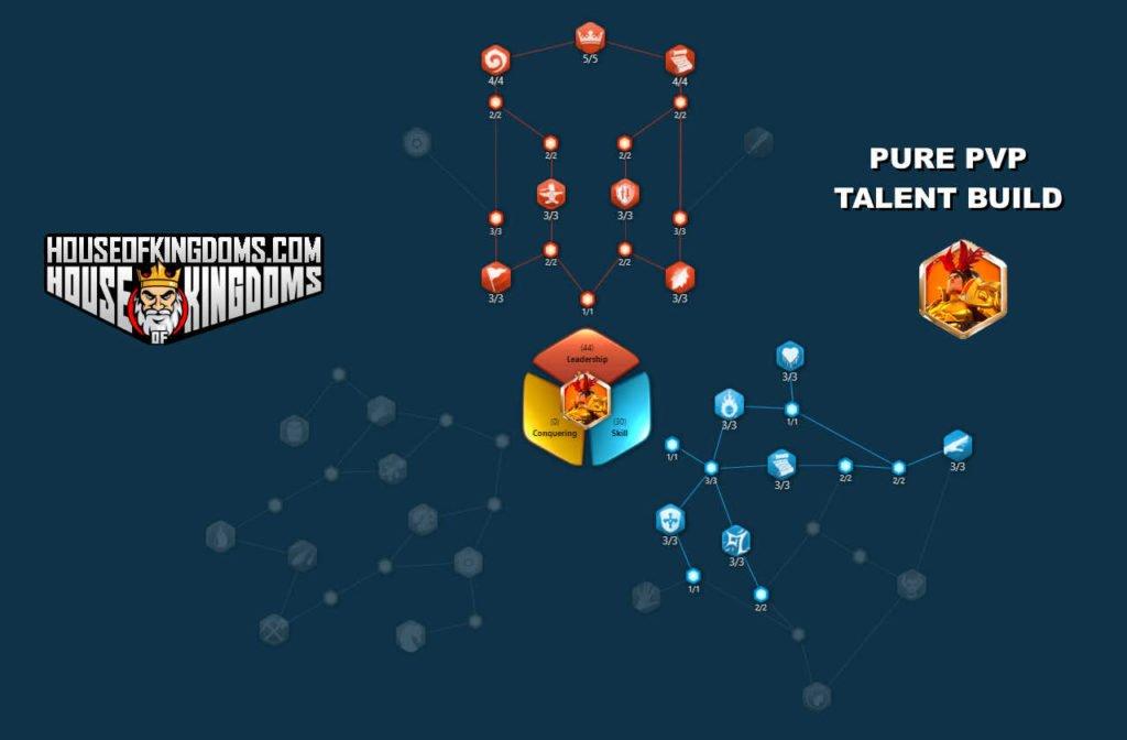 Lu Bu Pure PvP Talent Build