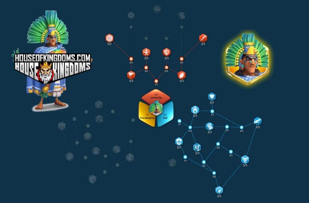 Moctezuma I Field Support Talent Build Tree ROK