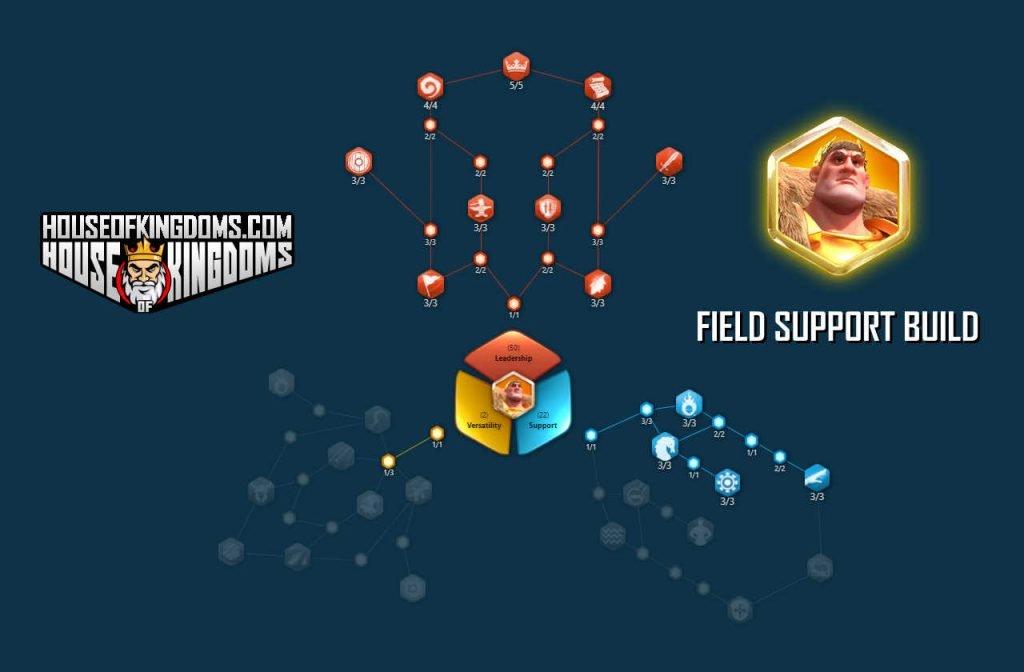 Trajan Field Support Talent Build ROK